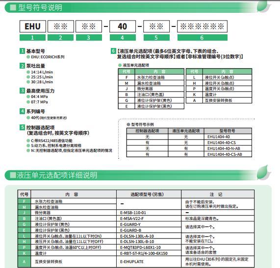 Daikin液压单元EHU40系列