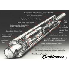 deschner液压减震器CUSHIONEER系列