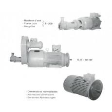 RADIO-ENERGIE变速电机 S系列