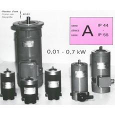 RADIO-ENERGIE变速电机 A系列